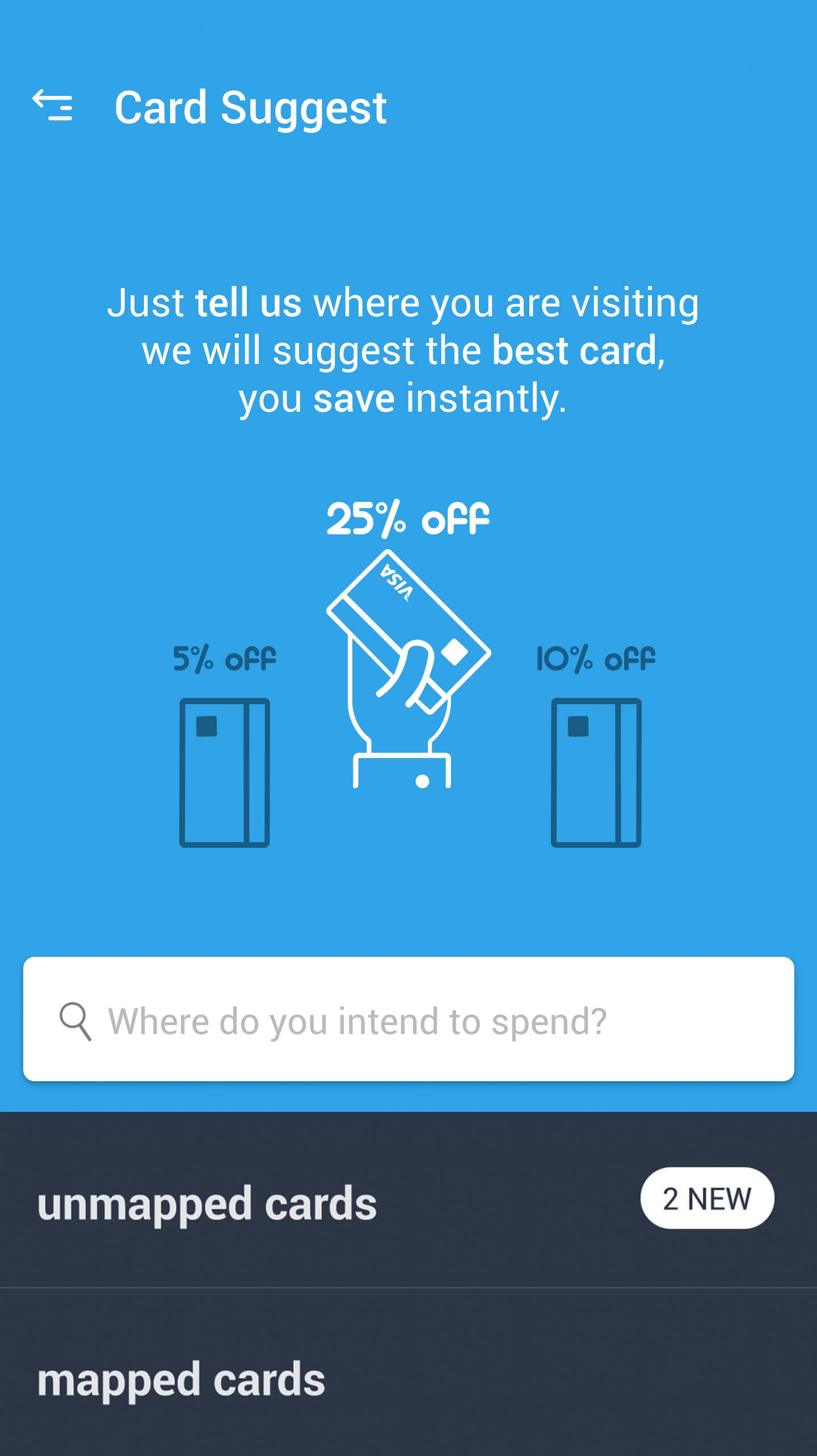 Best Credit Card For Hotel Discounts