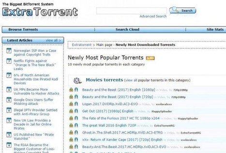 all torrent sites proxy