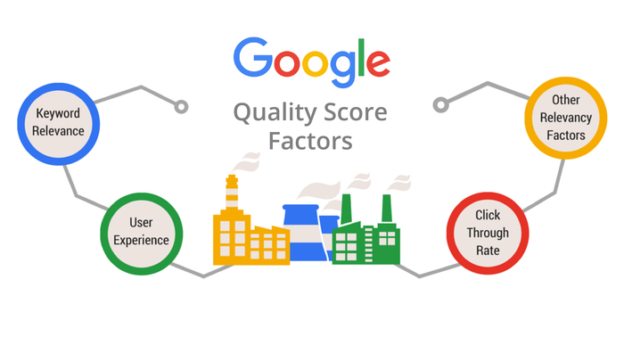 google-quality-score-factors